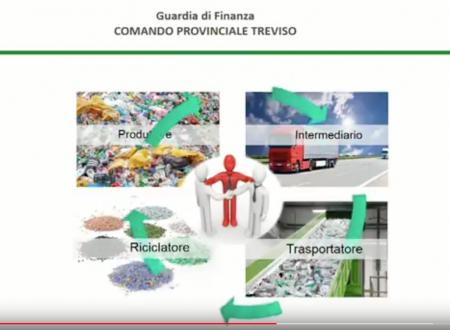 Traffico illecito di rifiuti, sequestrate aziende tra Veneto e Puglia