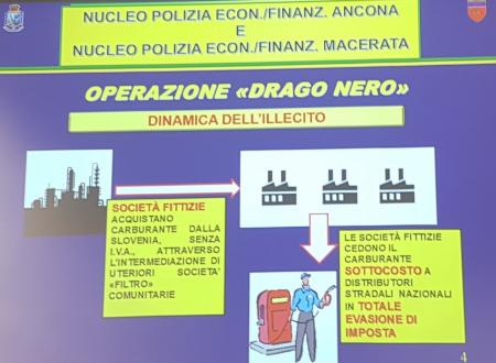 """Operazione """"DRAGO NERO"""", smantellata un'organizzazione criminale specializzata in frodi nel commercio di carburanti con molfettesi"""