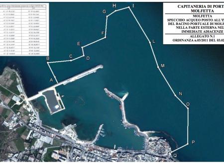 Pedane d'accesso a mare, dove è vietata la balneazione?