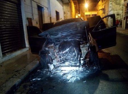 Attacco alle Forze dell'Ordine: incendiata l'auto del Capitano dei Carabinieri