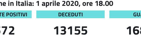 Bollettino del 1.04.2020 – Covid.19